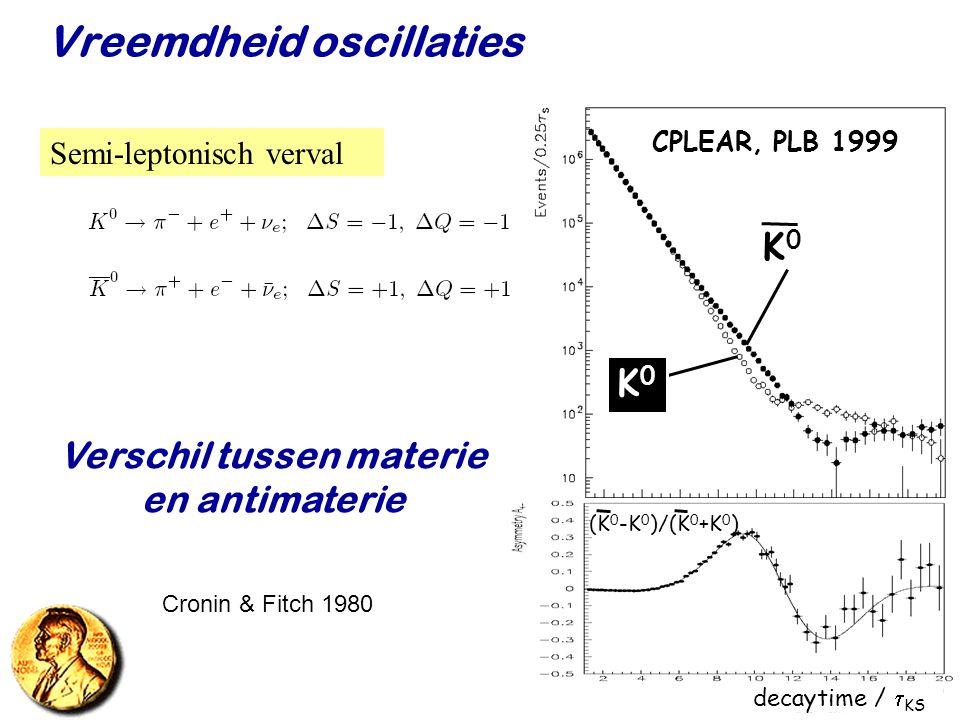 Najaar 2007Jo van den Brand45 Vreemdheid oscillaties Semi-leptonisch verval CPLEAR, PLB 1999 K0K0 K0K0 (K 0 -K 0 )/(K 0 +K 0 ) decaytime /  KS Versch
