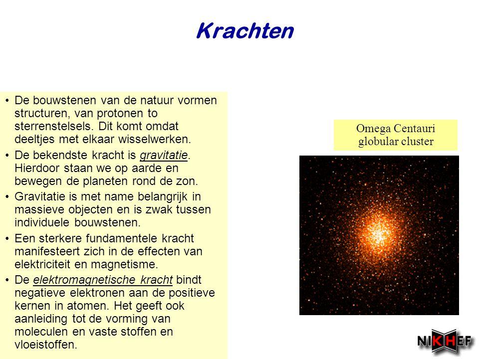Najaar 2007Jo van den Brand Krachten De bouwstenen van de natuur vormen structuren, van protonen to sterrenstelsels. Dit komt omdat deeltjes met elkaa