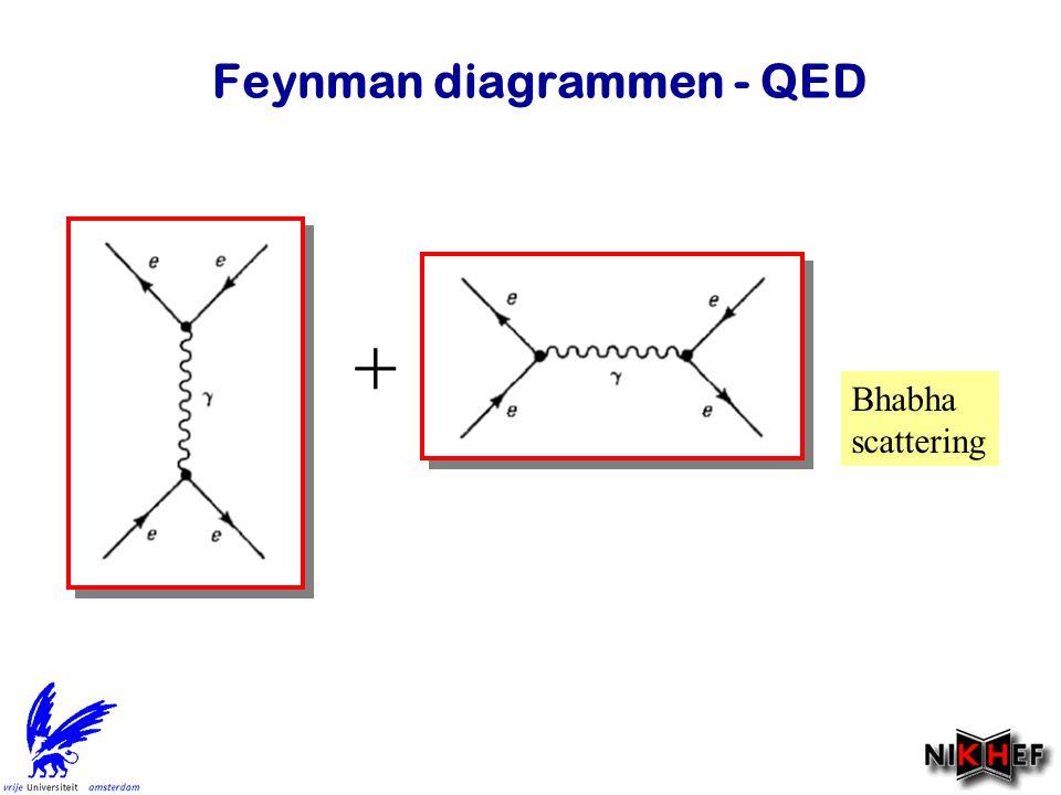 Jo van den Brand Feynman diagrammen - QED Pair annihilationCompton scatteringPair production Hierbij wordt gebruik gemaakt van crossing symmetry: als A + B  C + D toegestaan, dan is ook A + C  B + D dynamisch toegestaan.