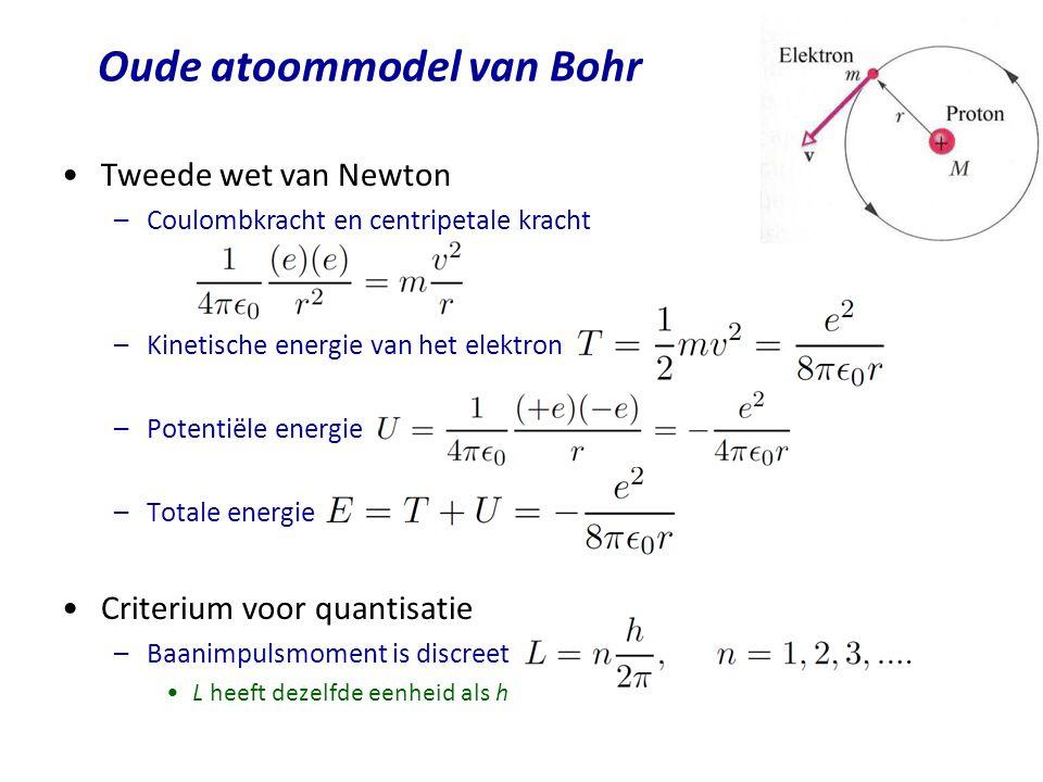 Oude atoommodel van Bohr Tweede wet van Newton –Coulombkracht en centripetale kracht –Kinetische energie van het elektron –Potentiële energie –Totale