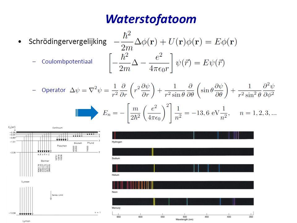 Schrödingervergelijking –Coulombpotentiaal –Operator Waterstofatoom