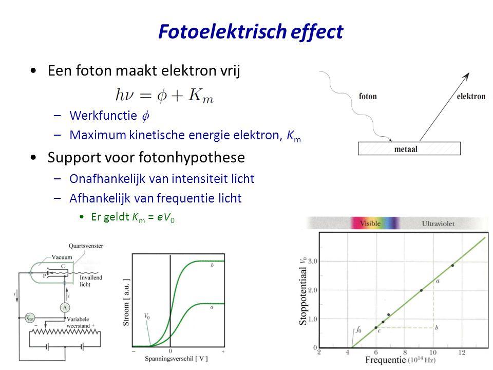 Fotoelektrisch effect Een foton maakt elektron vrij –Werkfunctie  –Maximum kinetische energie elektron, K m Support voor fotonhypothese –Onafhankelij
