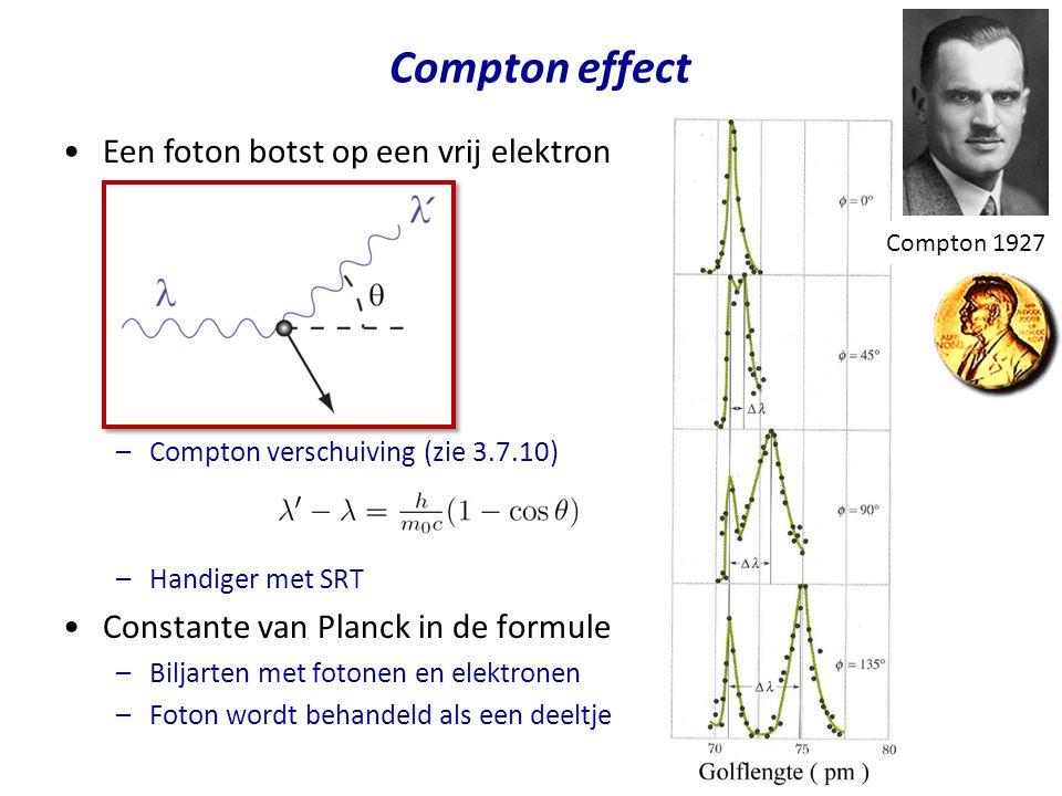 Davisson-Germer experiment Het Davisson-Germer experiment: –verstrooiing van een bundel elektronen aan een Ni kristal –Bij een vaste hoek worden scherpe pieken in intensiteit gevonden als functie van de elektron energie: interferentie.