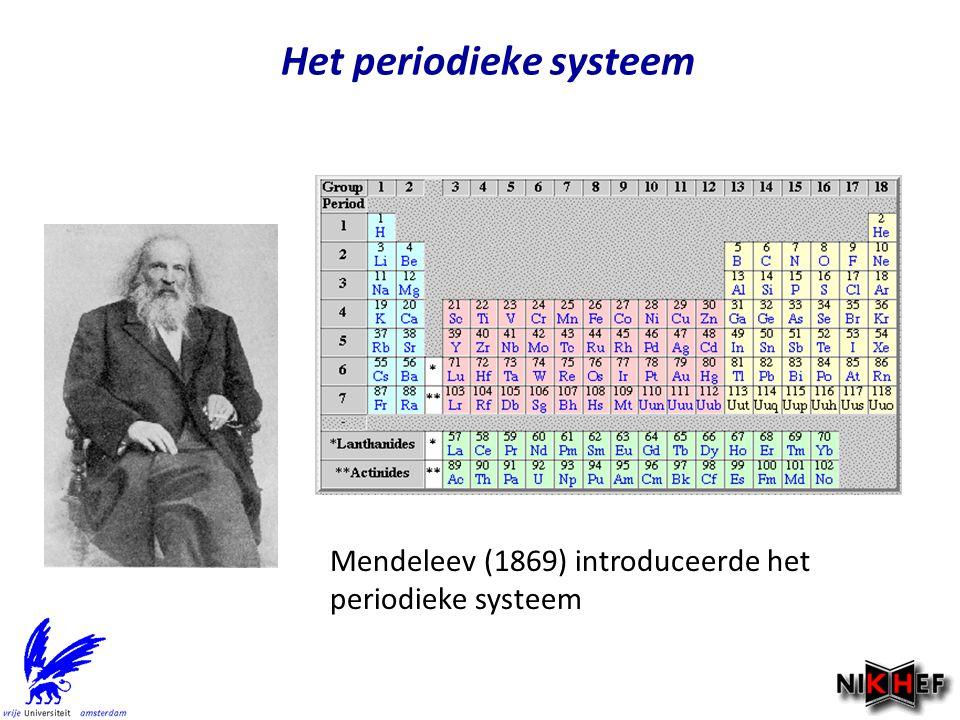 Het periodieke systeem Mendeleev (1869) introduceerde het periodieke systeem