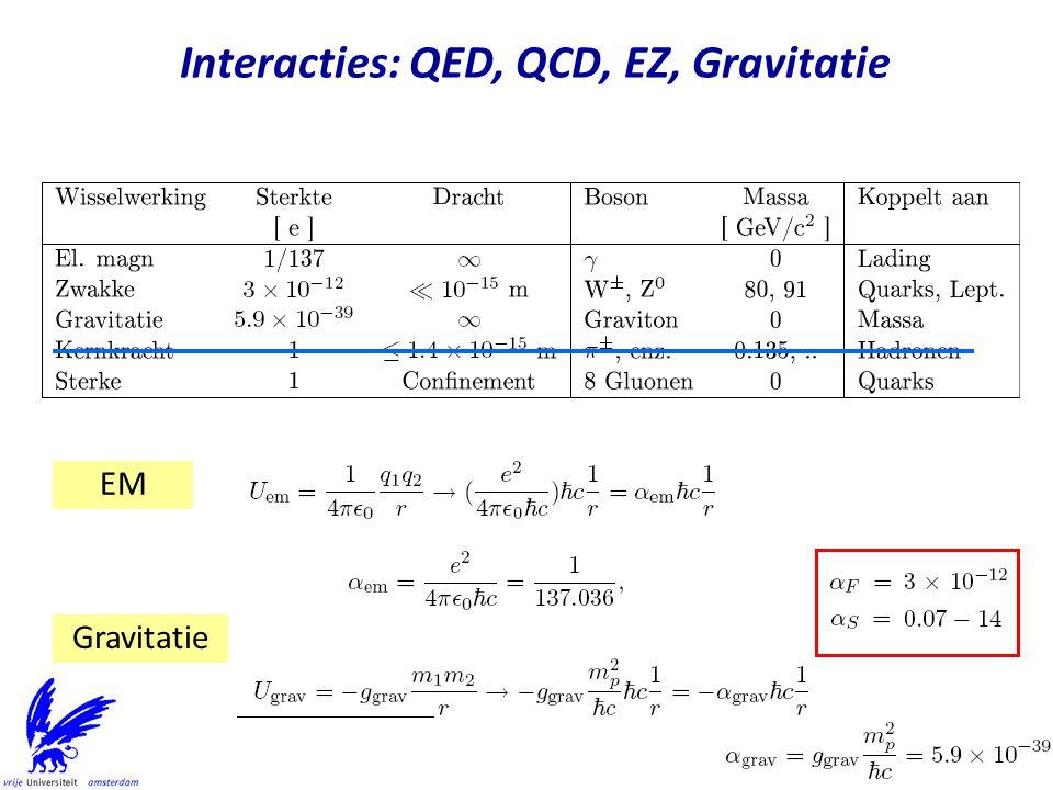 Interacties: QED, QCD, EZ, Gravitatie EM Gravitatie