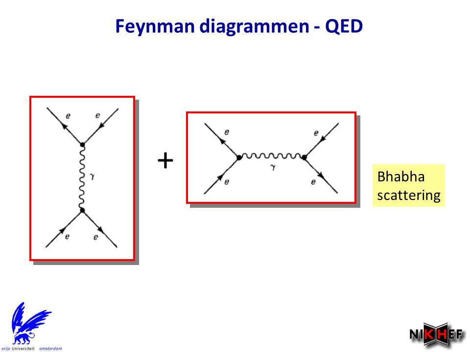 Feynman diagrammen - QED Bhabha scattering +