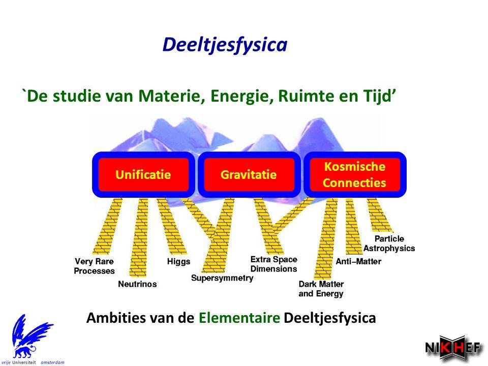Deeltjesfysica `De studie van Materie, Energie, Ruimte en Tijd' Ambities van de Elementaire Deeltjesfysica UnificatieGravitatie Kosmische Connecties