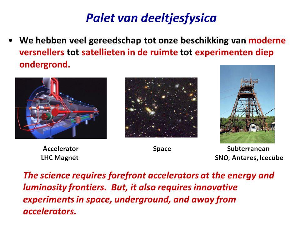 Palet van deeltjesfysica We hebben veel gereedschap tot onze beschikking van moderne versnellers tot satellieten in de ruimte tot experimenten diep on