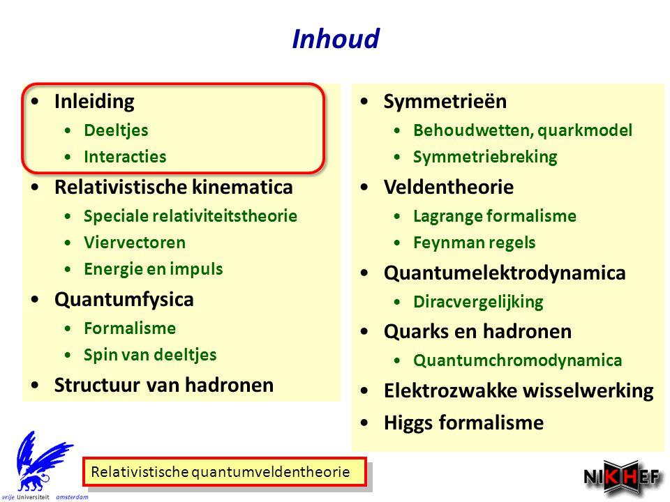 Inhoud Inleiding Deeltjes Interacties Relativistische kinematica Speciale relativiteitstheorie Viervectoren Energie en impuls Quantumfysica Formalisme