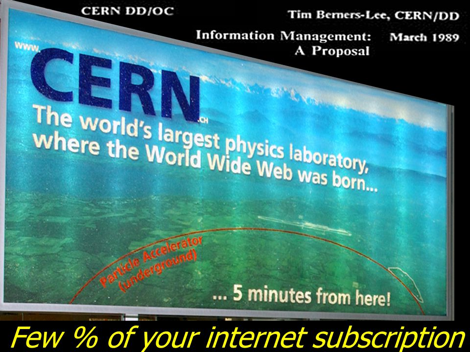 Your annual CERN contribution … 10,000 physicists ~40 years 6  10 9 € 15,000 € 10,000  40 manyear =