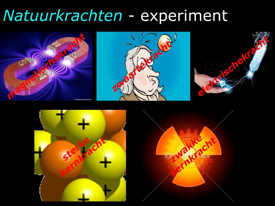 Natuurkrachten - experiment magnetischekracht zwaartekracht elektrischekracht sterke kernkracht zwakke kernkracht