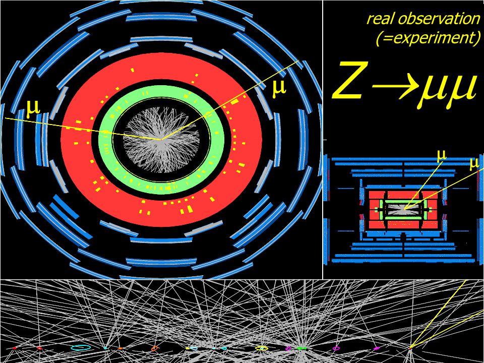 ATLAS detector 2010