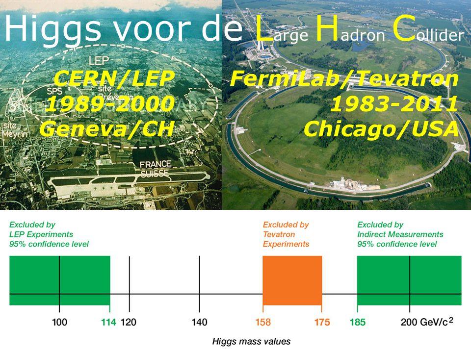Deeltjesfysica Higgs