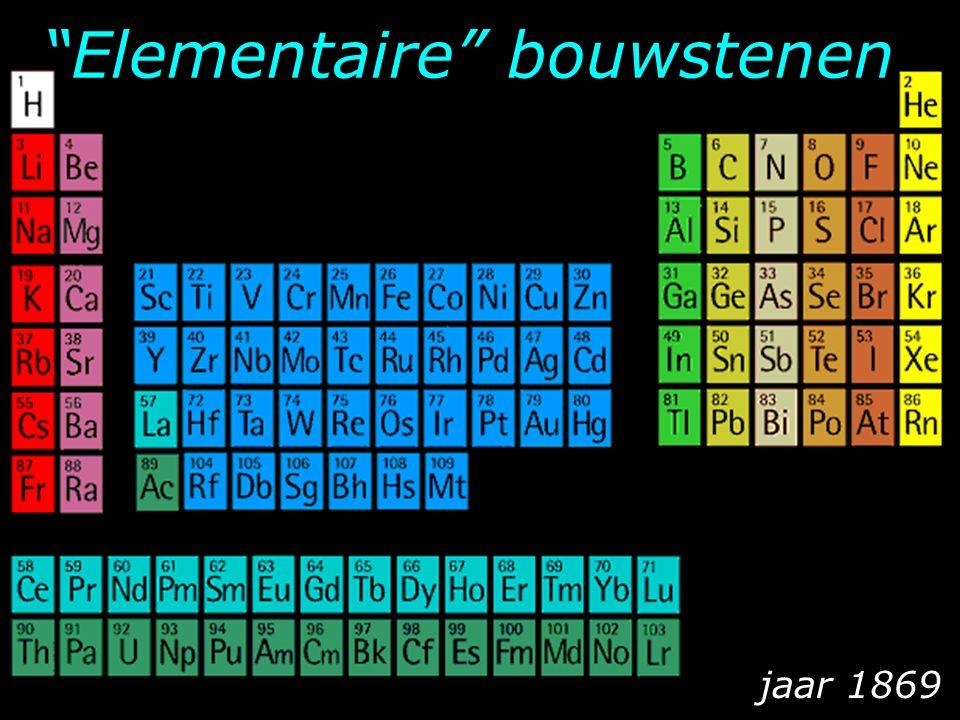 En onze eigen massa.Higgs. Massa v/h koolstof atoom:0.1% elektronen 1.2% quarks … de rest.