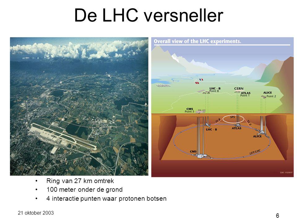 21 oktober 2003 7 Het LHCb detector Deeltjes dicht bij interactiepunt meten Meting geladen deeltjes neutrale deeltjes en specifieke eigenschappen meten 10 m 1 m 20 m
