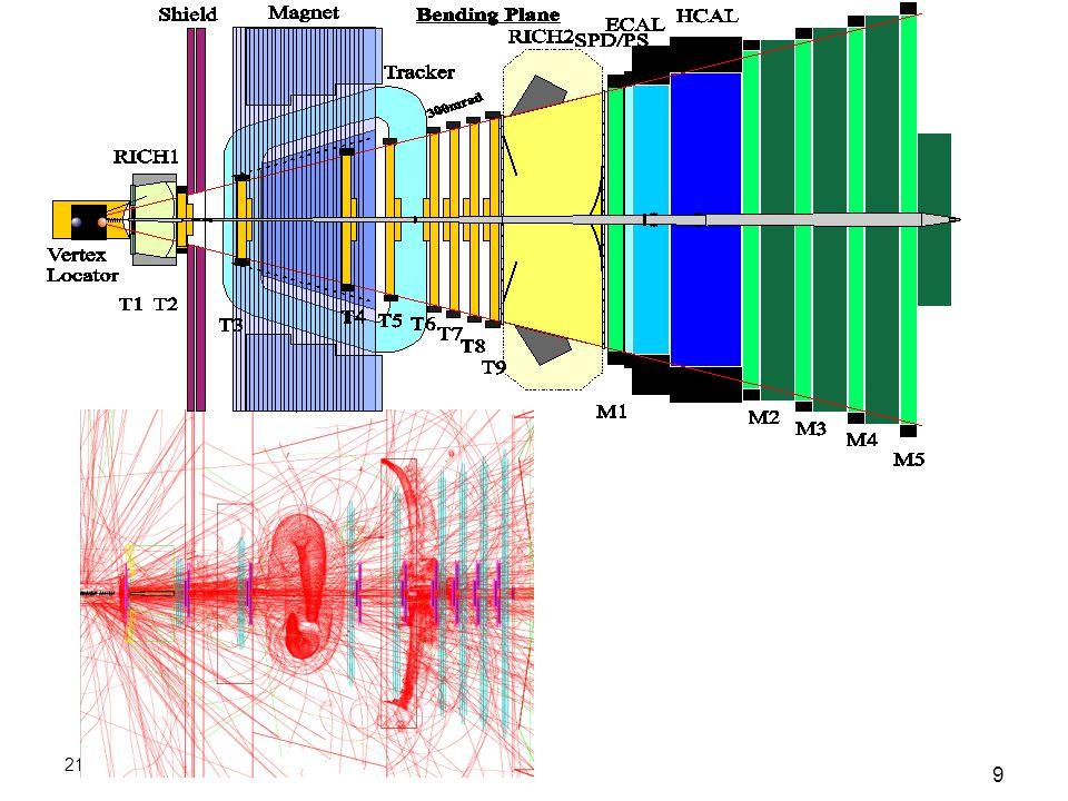 10 Spoor reconstructie Detector registreert meetpunten op bepaalde posities