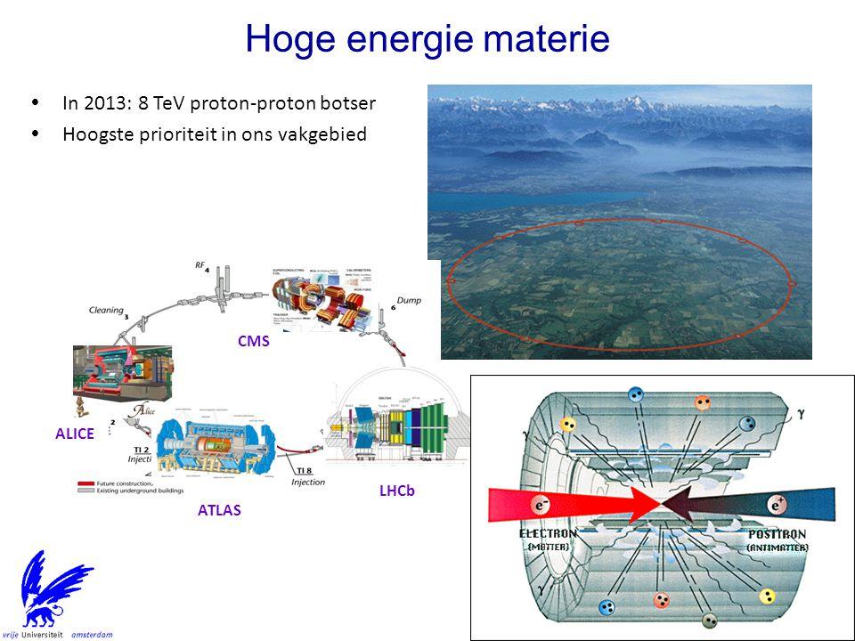 Hoge energie materie  In 2013: 8 TeV proton-proton botser  Hoogste prioriteit in ons vakgebied ATLAS ALICE CMS LHCb