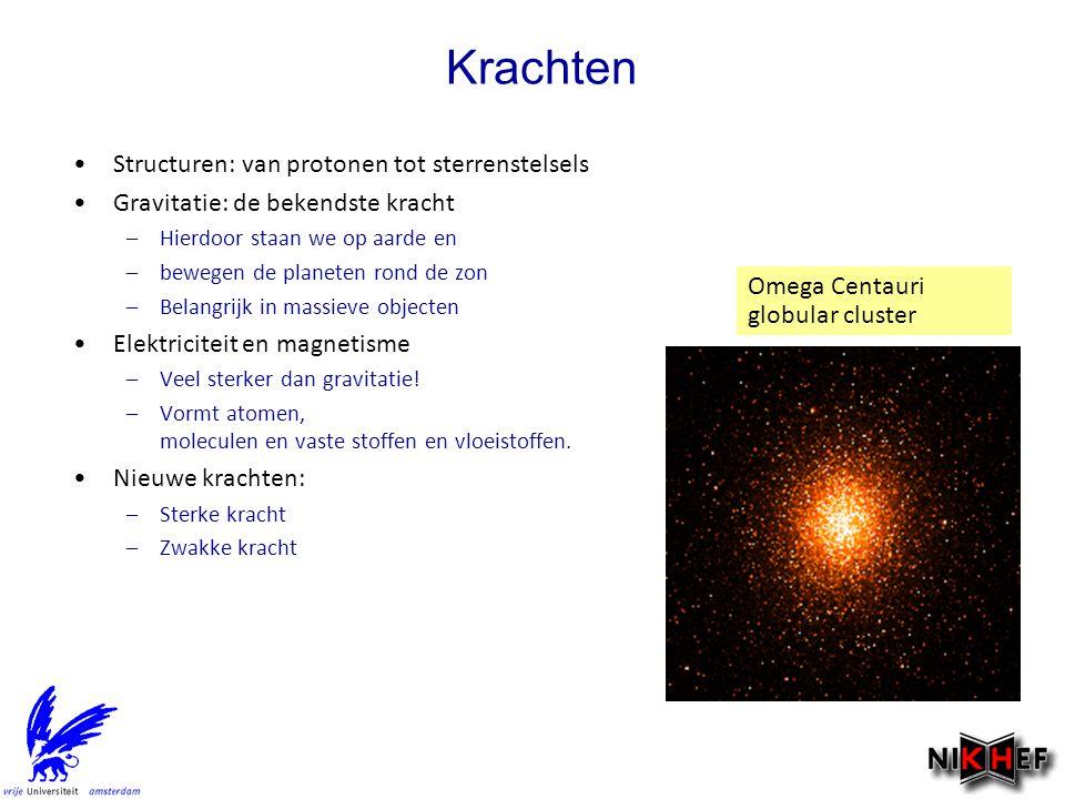 Krachten Structuren: van protonen tot sterrenstelsels Gravitatie: de bekendste kracht –Hierdoor staan we op aarde en –bewegen de planeten rond de zon –Belangrijk in massieve objecten Elektriciteit en magnetisme –Veel sterker dan gravitatie.