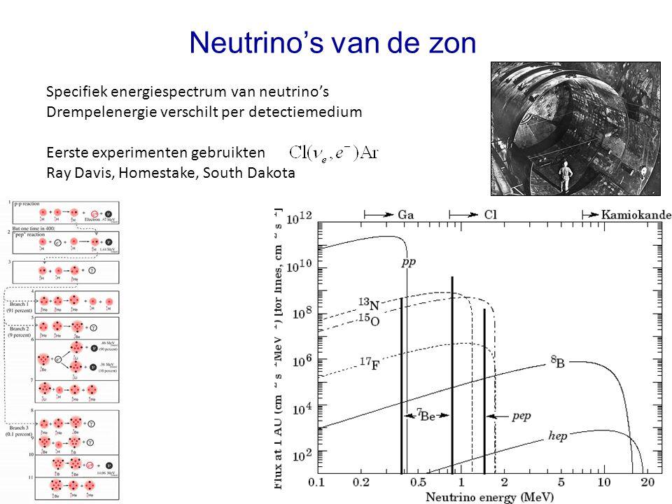 Neutrino's van de zon Specifiek energiespectrum van neutrino's Drempelenergie verschilt per detectiemedium Eerste experimenten gebruikten Ray Davis, Homestake, South Dakota