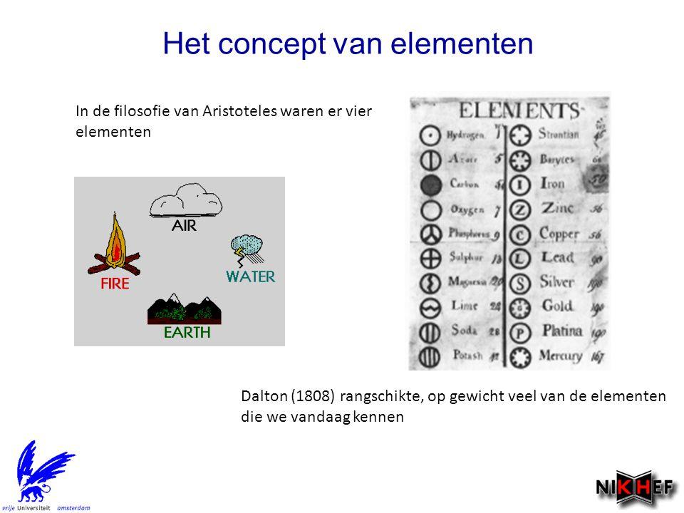 Het concept van elementen In de filosofie van Aristoteles waren er vier elementen Dalton (1808) rangschikte, op gewicht veel van de elementen die we vandaag kennen