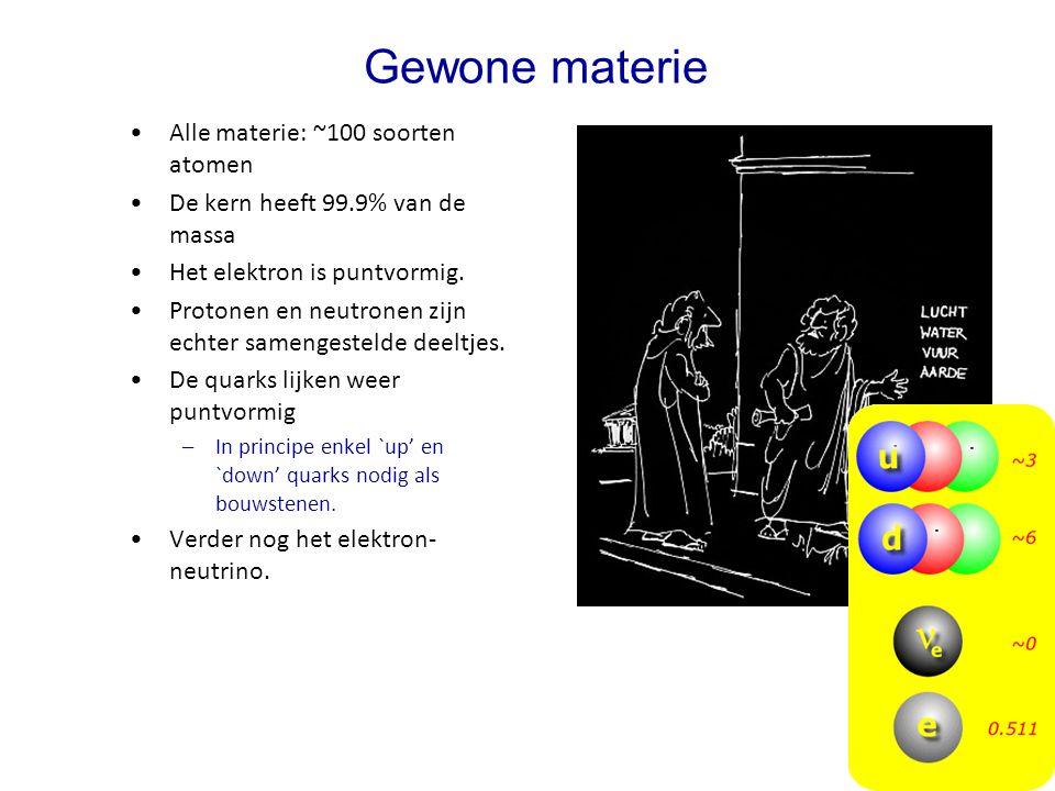 Gewone materie Alle materie: ~100 soorten atomen De kern heeft 99.9% van de massa Het elektron is puntvormig.