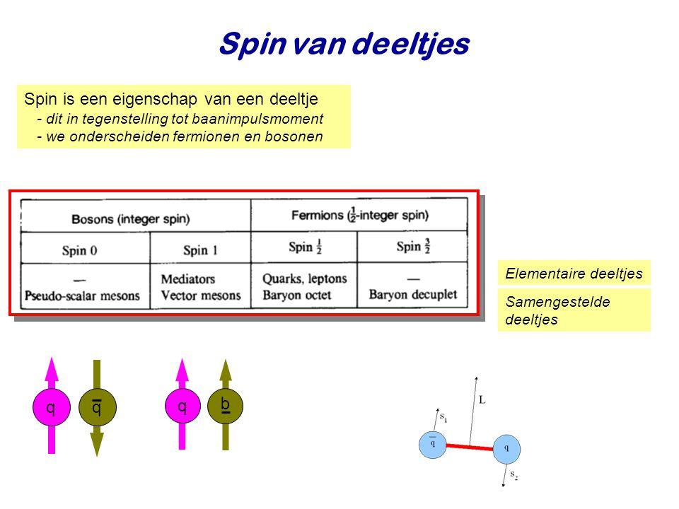 Najaar 2008Jo van den Brand11 Spin van deeltjes Spin is een eigenschap van een deeltje - dit in tegenstelling tot baanimpulsmoment - we onderscheiden fermionen en bosonen Elementaire deeltjes Samengestelde deeltjes qq q q