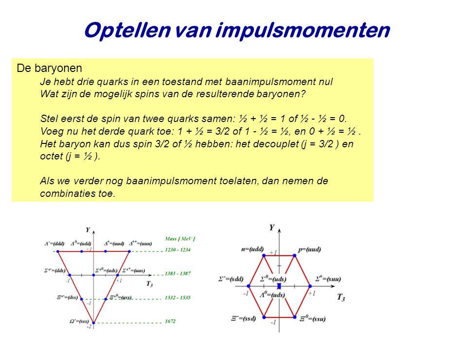 Najaar 2008Jo van den Brand14 Optellen van impulsmomenten De baryonen Je hebt drie quarks in een toestand met baanimpulsmoment nul Wat zijn de mogelijk spins van de resulterende baryonen.