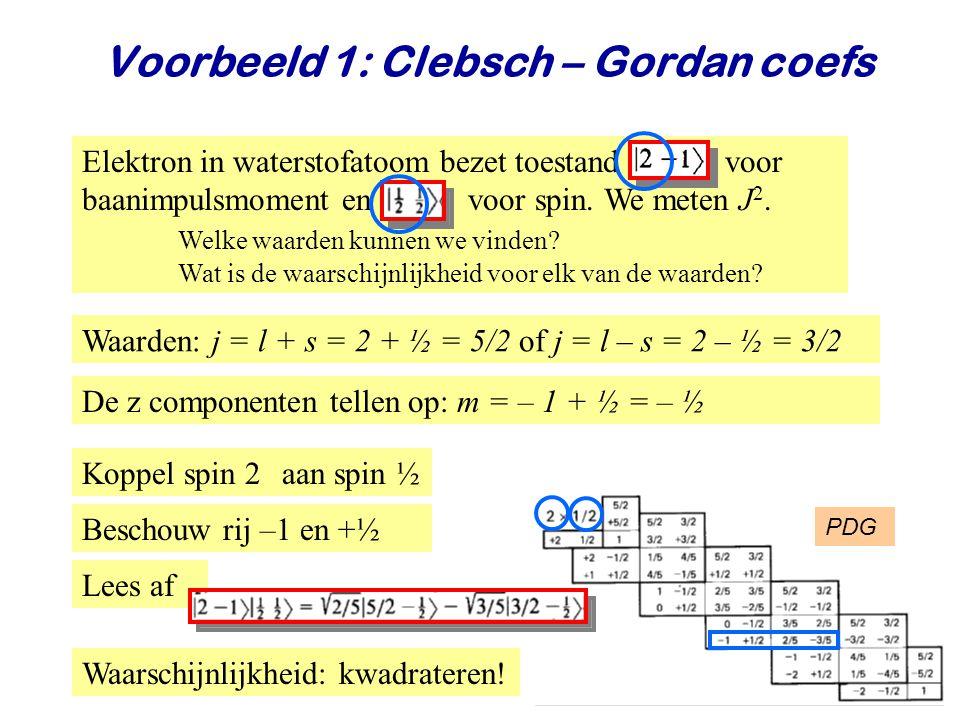 Najaar 2008Jo van den Brand17 Voorbeeld 1: Clebsch – Gordan coefs Elektron in waterstofatoom bezet toestand voor baanimpulsmoment en voor spin.
