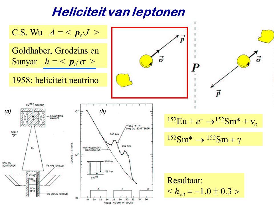 Najaar 2008Jo van den Brand31 1958: heliciteit neutrino Resultaat: < h e  C.S.