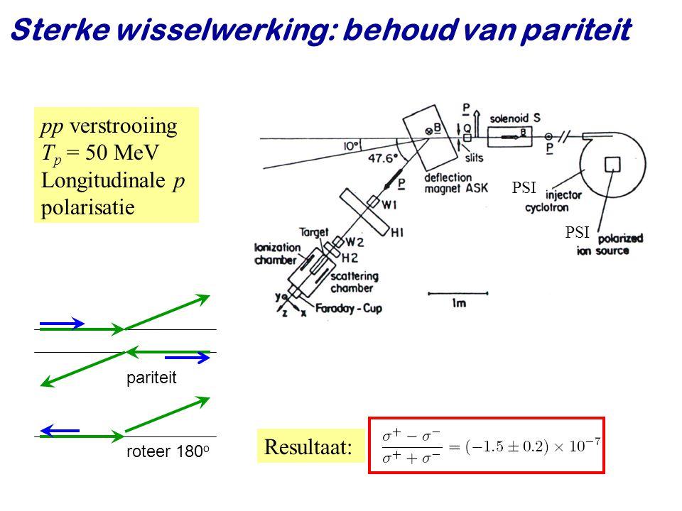 Najaar 2008Jo van den Brand33 pp verstrooiing T p = 50 MeV Longitudinale p polarisatie PSI Resultaat: Sterke wisselwerking: behoud van pariteit parite