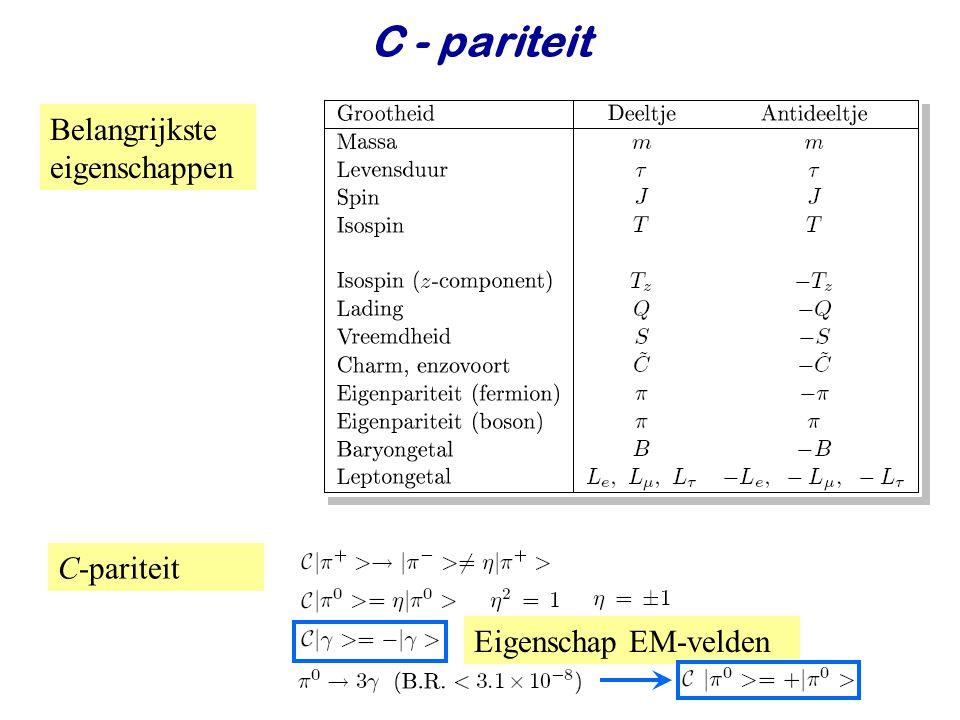 Najaar 2008Jo van den Brand35 Belangrijkste eigenschappen C-pariteit Eigenschap EM-velden C - pariteit