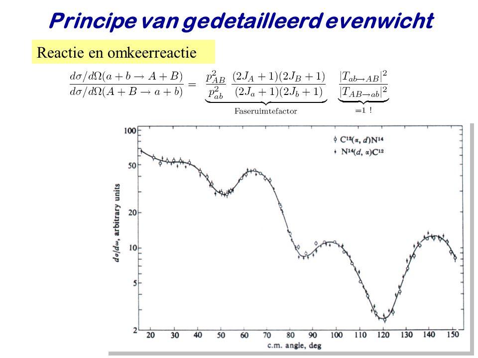 Najaar 2008Jo van den Brand37 Reactie en omkeerreactie Principe van gedetailleerd evenwicht