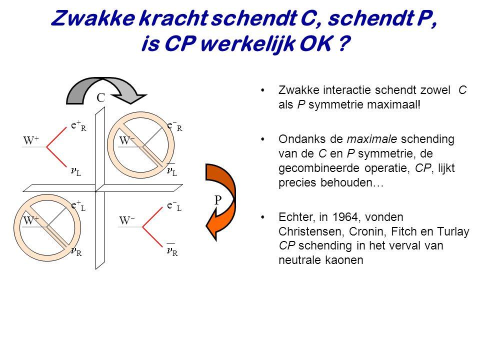 Najaar 2008Jo van den Brand39 Zwakke kracht schendt C, schendt P, is CP werkelijk OK .
