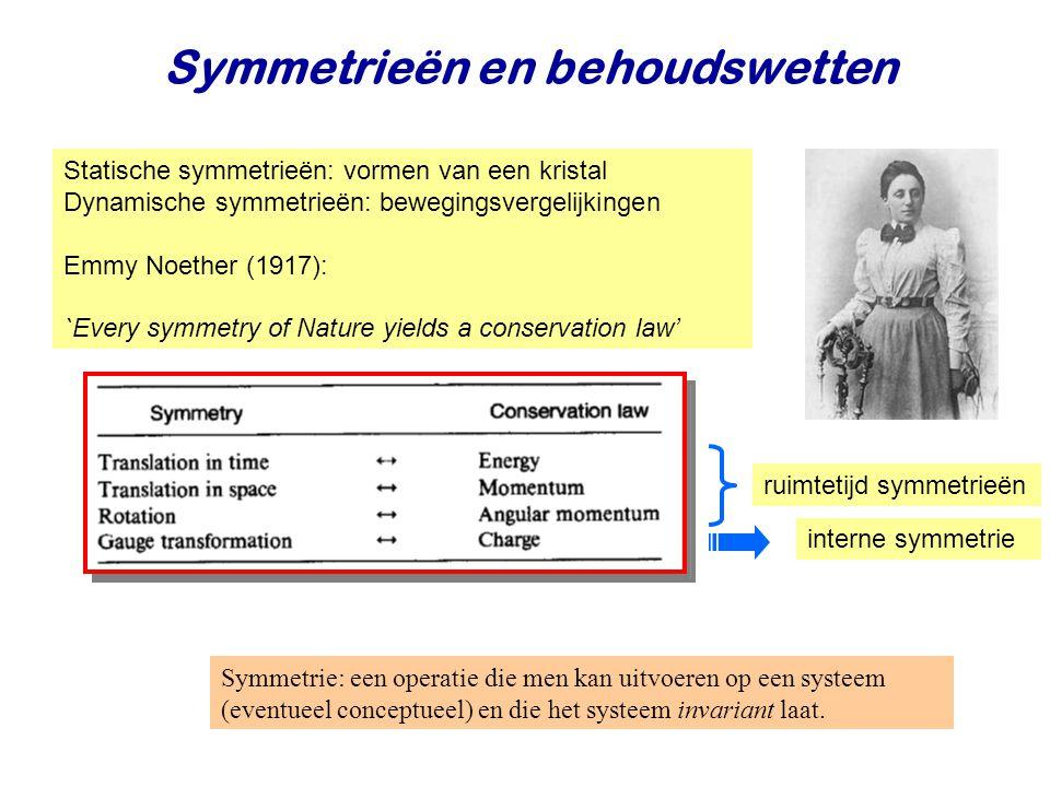 Najaar 2008Jo van den Brand4 Statische symmetrieën: vormen van een kristal Dynamische symmetrieën: bewegingsvergelijkingen Emmy Noether (1917): `Every symmetry of Nature yields a conservation law' Symmetrie: een operatie die men kan uitvoeren op een systeem (eventueel conceptueel) en die het systeem invariant laat.