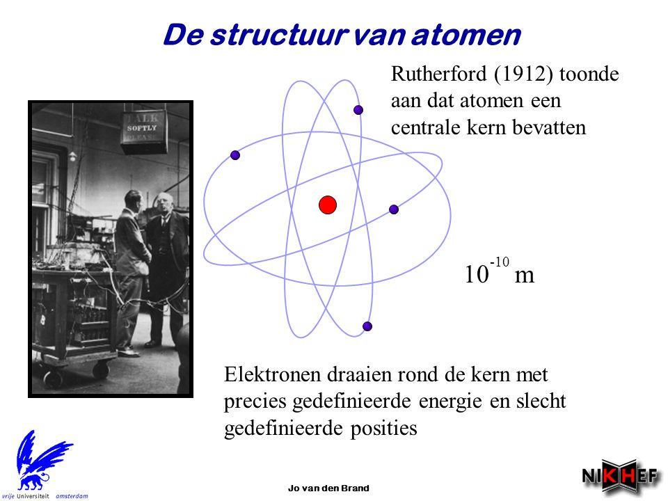 Jo van den Brand De structuur van atomen Rutherford (1912) toonde aan dat atomen een centrale kern bevatten Elektronen draaien rond de kern met precie