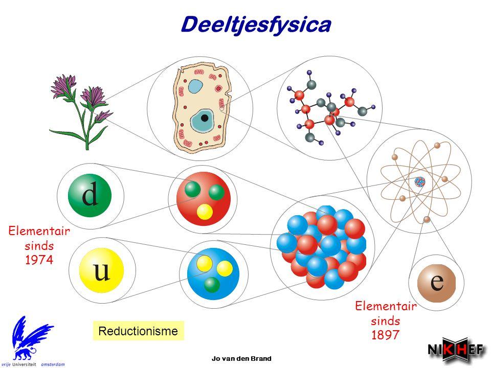 Jo van den Brand Elementair sinds 1897 Elementair sinds 1974 Deeltjesfysica Reductionisme