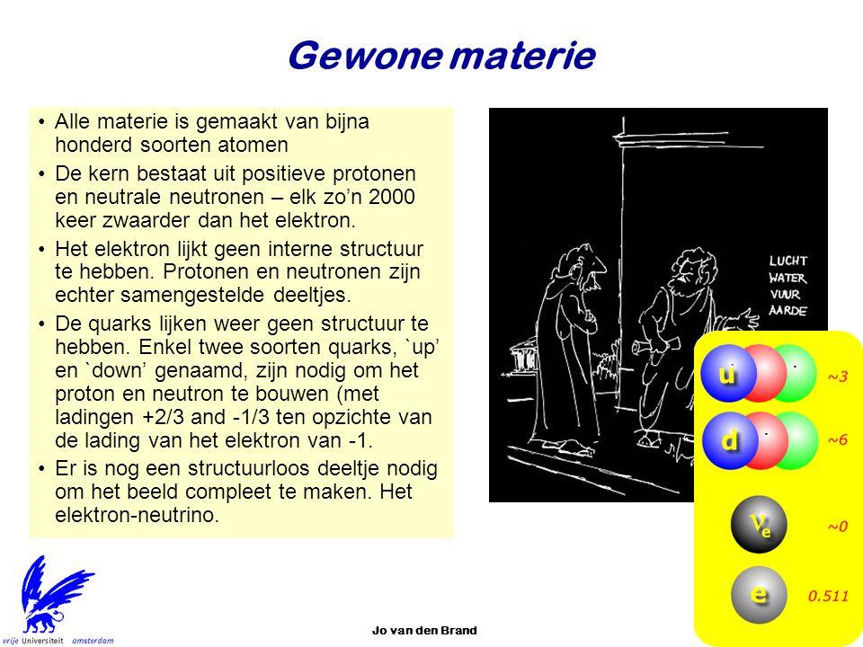 Jo van den Brand12 Gewone materie Alle materie is gemaakt van bijna honderd soorten atomen De kern bestaat uit positieve protonen en neutrale neutrone