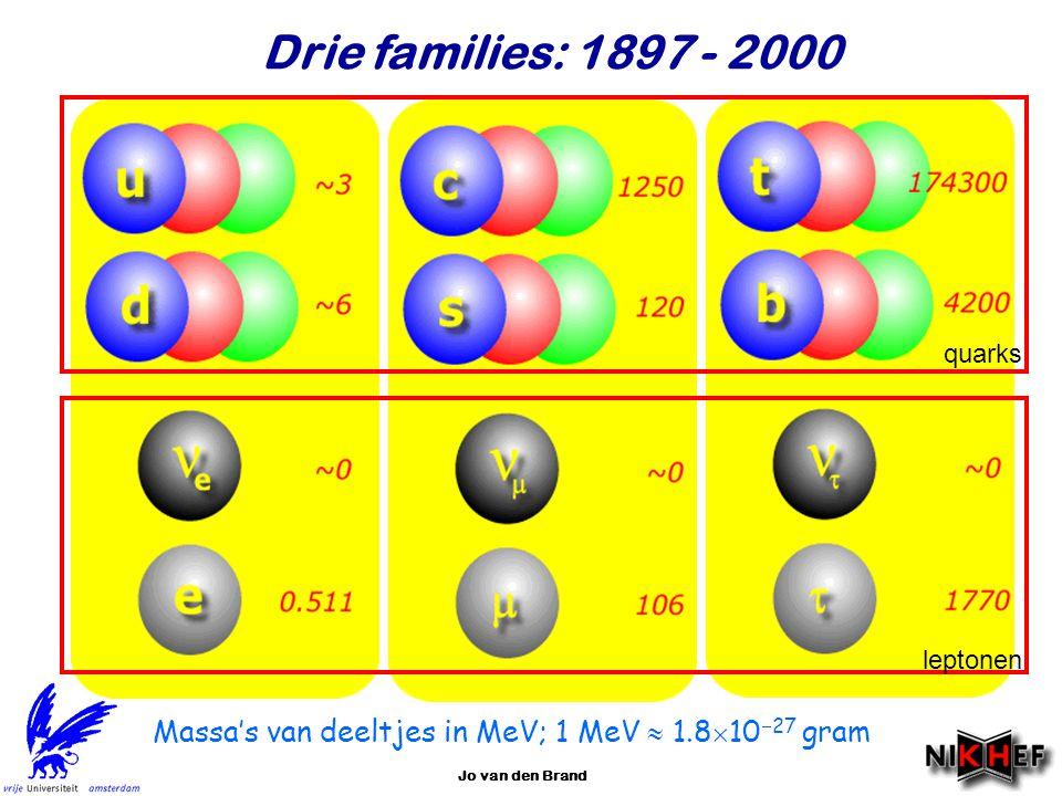 Jo van den Brand Massa's van deeltjes in MeV; 1 MeV  1.8  10  27 gram Drie families: 1897 - 2000 quarks leptonen