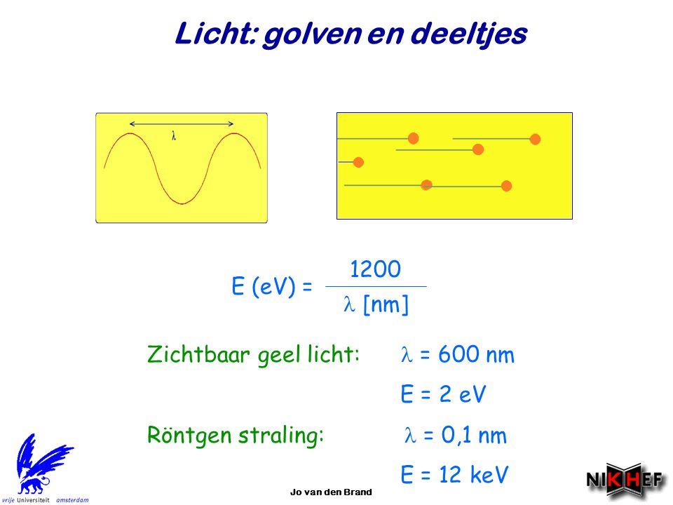 Jo van den Brand E (eV) = 1200 [nm] Zichtbaar geel licht: = 600 nm E = 2 eV Röntgen straling: = 0,1 nm E = 12 keV Licht: golven en deeltjes