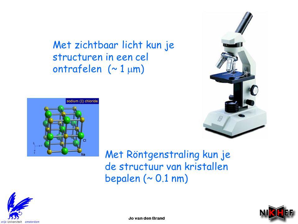 Jo van den Brand Met zichtbaar licht kun je structuren in een cel ontrafelen (~ 1  m) Met Röntgenstraling kun je de structuur van kristallen bepalen