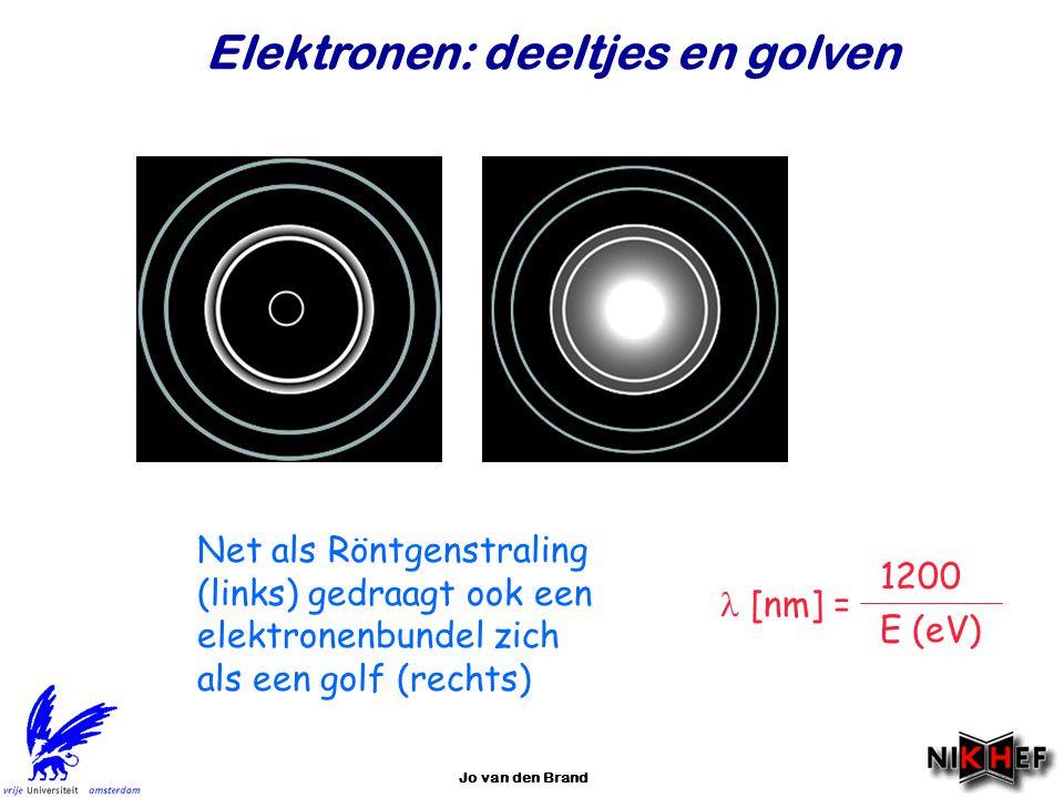 Jo van den Brand Net als Röntgenstraling (links) gedraagt ook een elektronenbundel zich als een golf (rechts) [nm] = 1200 E (eV) Elektronen: deeltjes