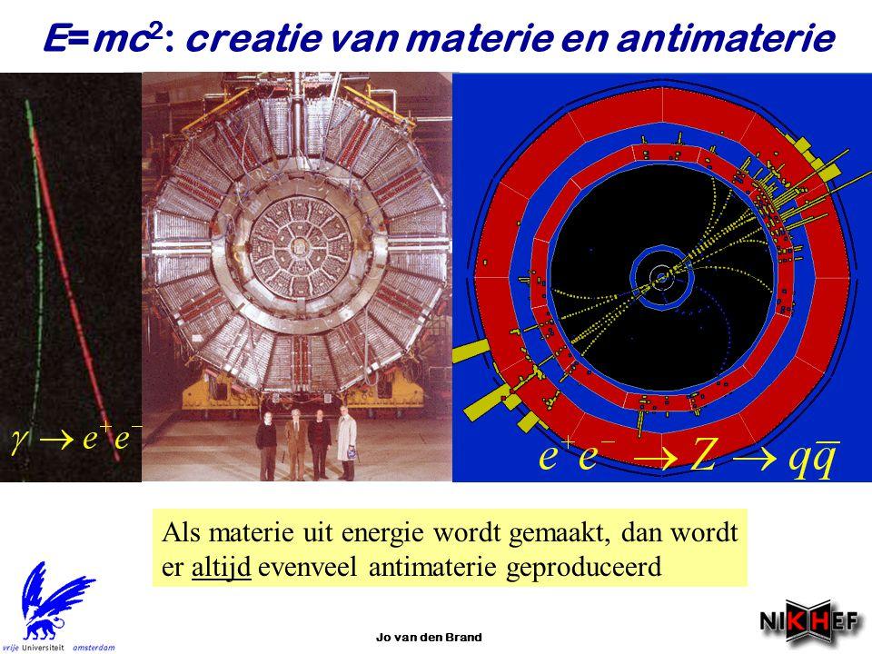 Jo van den Brand E=mc 2 : creatie van materie en antimaterie Als materie uit energie wordt gemaakt, dan wordt er altijd evenveel antimaterie geproduce