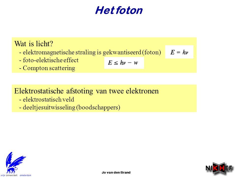 Het foton Wat is licht? - elektromagnetische straling is gekwantiseerd (foton) - foto-elektische effect - Compton scattering Elektrostatische afstotin