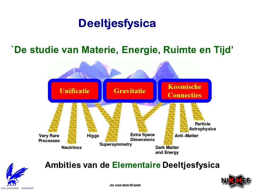 Jo van den Brand Deeltjesfysica `De studie van Materie, Energie, Ruimte en Tijd' Ambities van de Elementaire Deeltjesfysica UnificatieGravitatie Kosmi