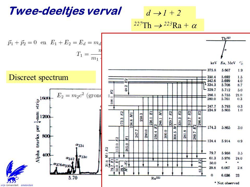 Jo van den Brand37 d  1 + 2 Twee-deeltjes verval Discreet spectrum 227 Th  223 Ra + 