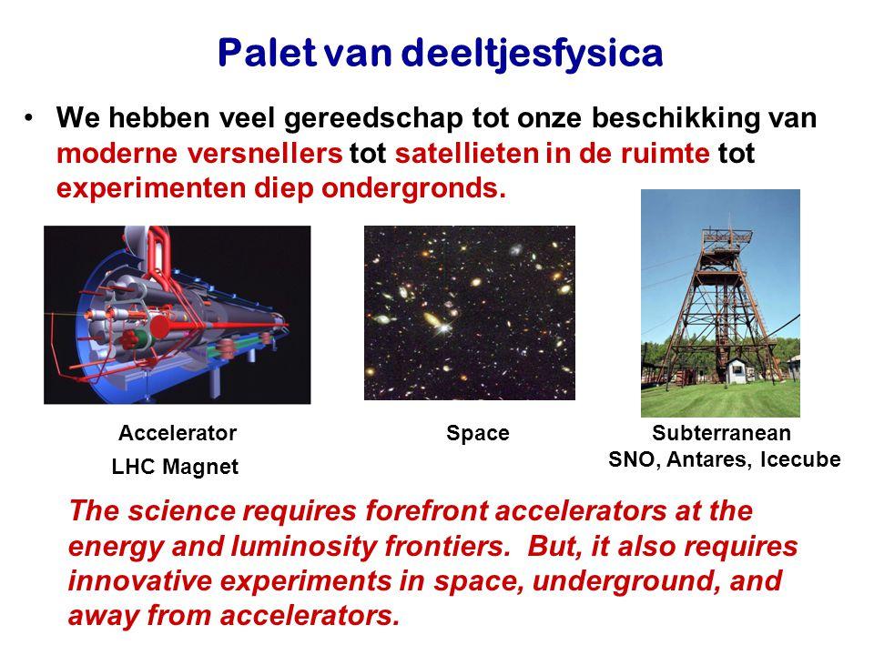 Najaar 2008Jo van den Brand4 Palet van deeltjesfysica We hebben veel gereedschap tot onze beschikking van moderne versnellers tot satellieten in de ru