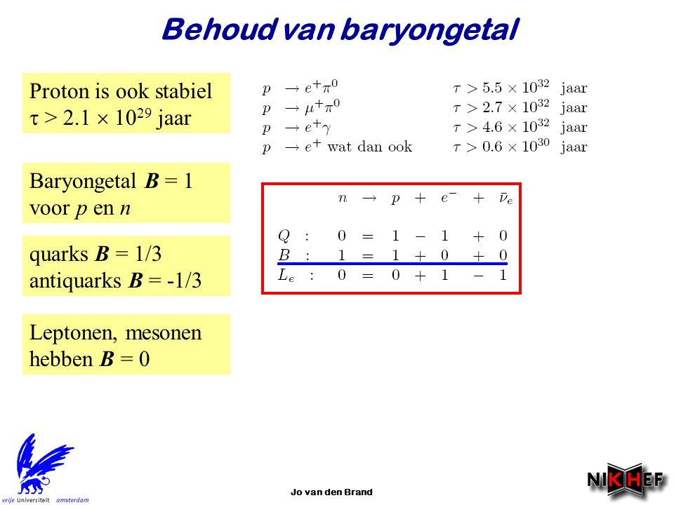 Jo van den Brand Behoud van baryongetal Proton is ook stabiel  > 2.1  10 29 jaar Baryongetal B = 1 voor p en n quarks B = 1/3 antiquarks B = -1/3 Le