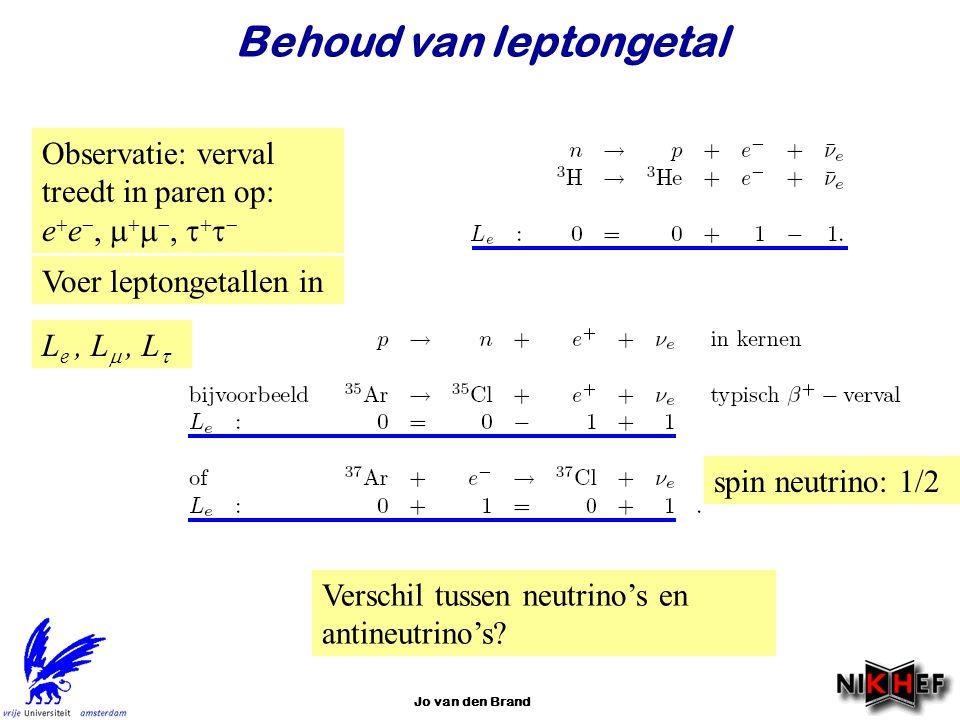 Jo van den Brand Behoud van leptongetal Observatie: verval treedt in paren op: e  e ,    ,     Voer leptongetallen in L e, L , L  spin ne