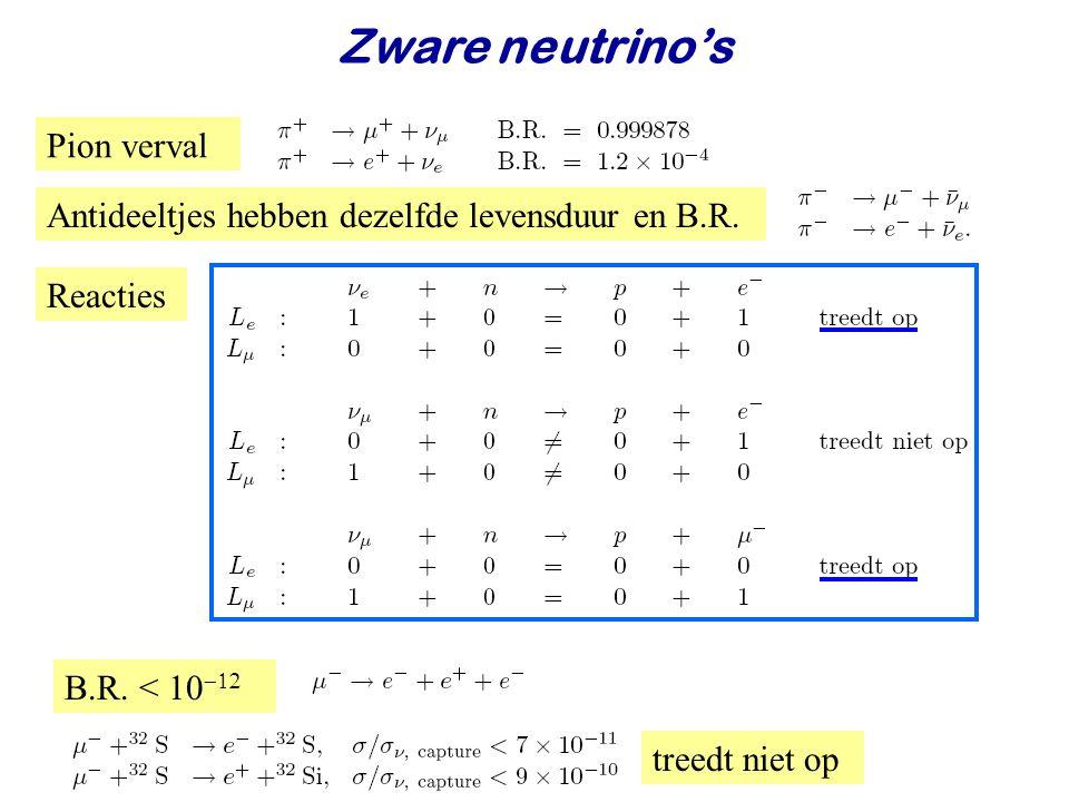 Najaar 2008Jo van den Brand44 Zware neutrino's Pion verval Antideeltjes hebben dezelfde levensduur en B.R. Reacties B.R. <   treedt niet op