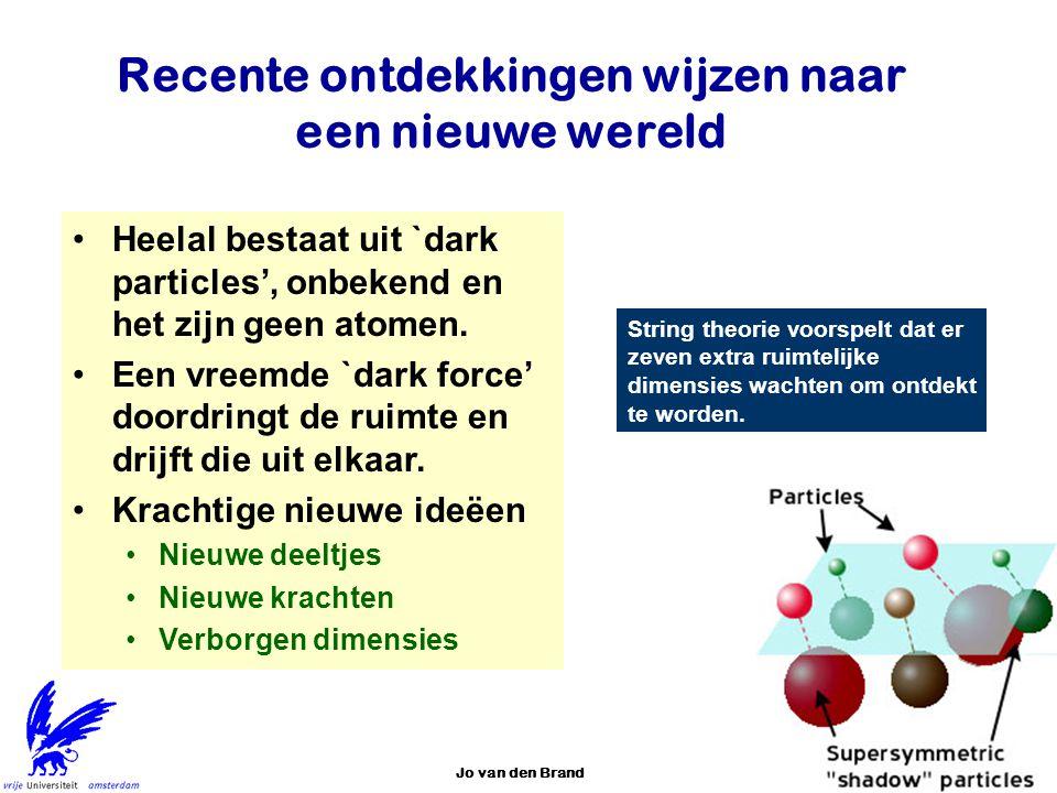 Jo van den Brand Inhoud Inleiding Deeltjes Interacties Relativistische kinematica Lorentz transformaties Viervectoren Energie en impuls Symmetrieën Behoudwetten Quarkmodel Discrete symmetrieën Feynman berekeningen Gouden regel Feynman regels Diagrammen Elektrodynamica Dirac vergelijking Werkzame doorsneden Quarks en hadronen Elektron-quark interacties Hadron productie in e + e - Zwakke wisselwerking Muon verval Unificatie Relativistische quantumveldentheorie